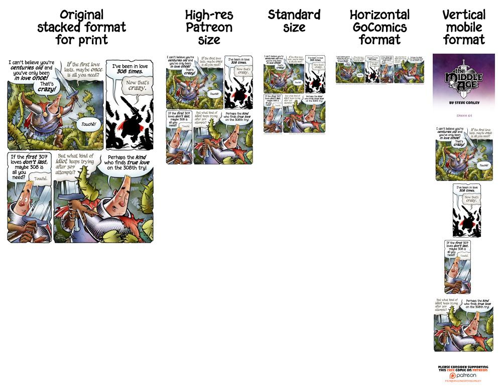 Five formats